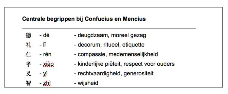 Schema Mencius